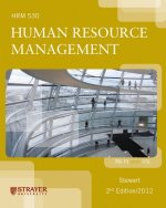 Human Resource Management (Human Resource Management)